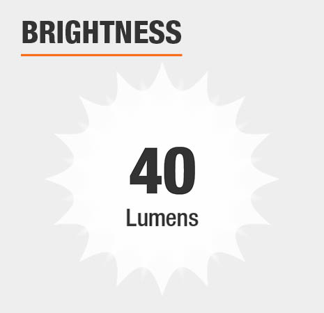 This light has a brightness of 40 lumens.