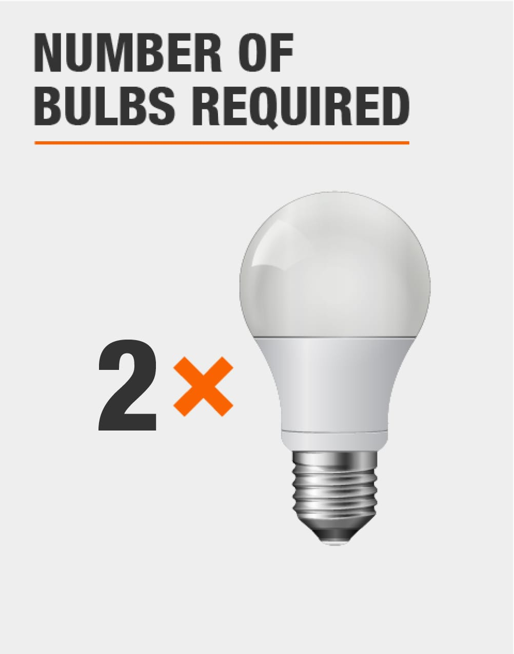 number of bulbs required is 2