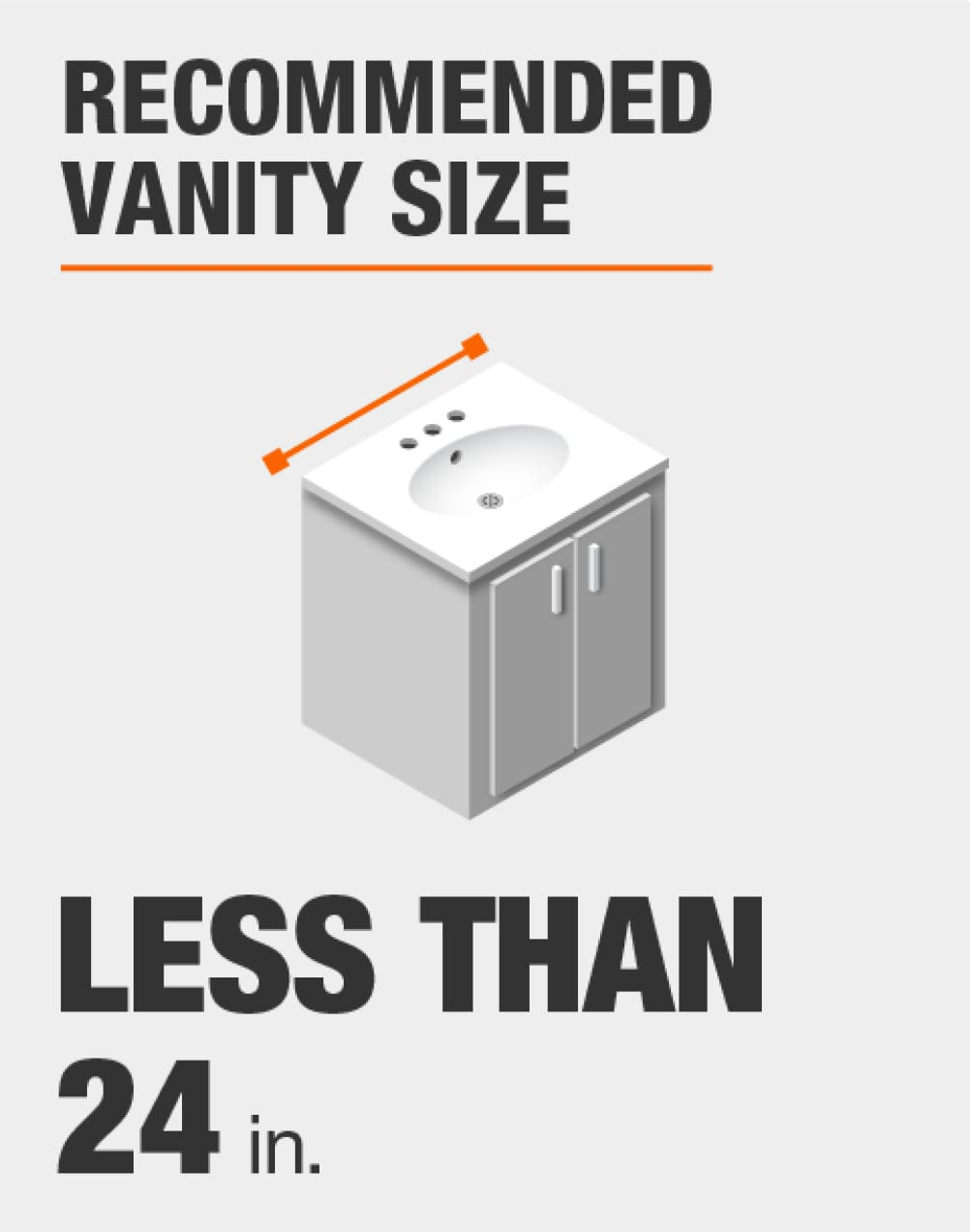 recommended vanity size is less than inches wide