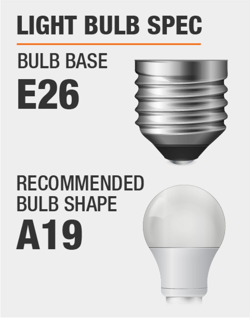 this fixture fits bulbs with E26 base and recommended bulb shape is A19