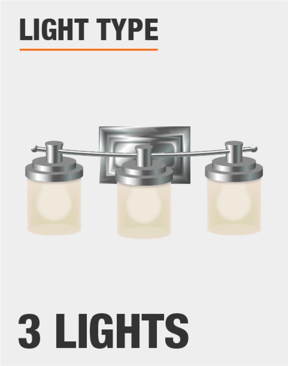 fixture has three lights