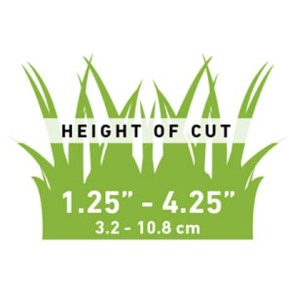 graphic of grass with height of cut, 1.25 in. to 3.75 in. / 3.2 to 9.5cm or 1.0 in. - 4.0 in. / 2.5 to 10 cm