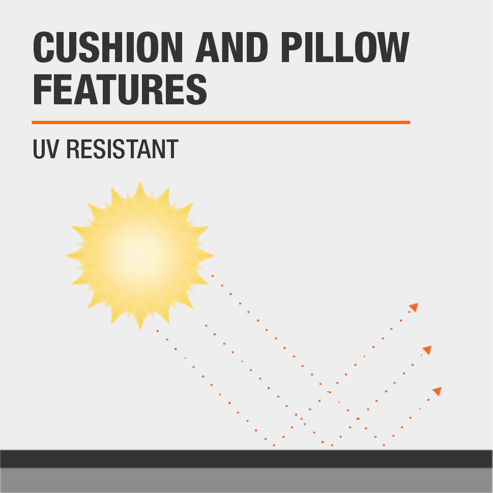 Cushion and Pillow Features  UV Resistant
