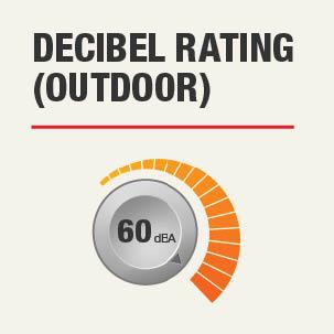 Decibel Rating (Outdoor)