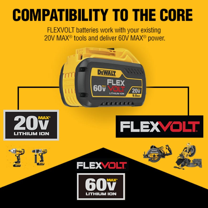Our FLEXVOLT battery system powers our 20 VOLT, 60 VOLT and 120 VOLT MAX power tools to give you ultimate runtime and corded power.