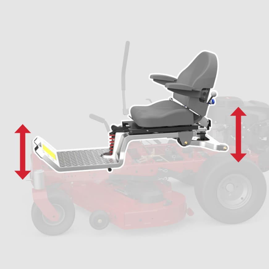 image of the myride suspension system