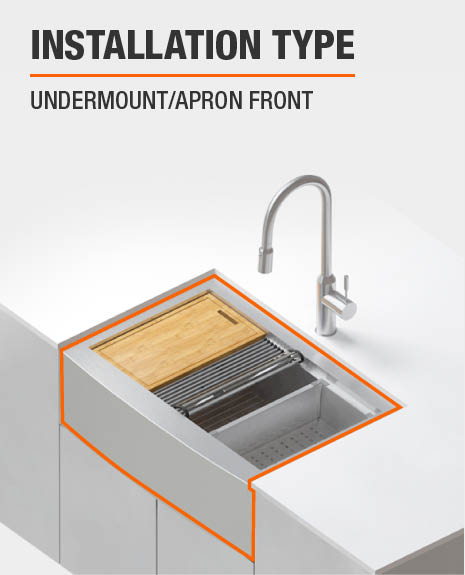 Installation type is undermount apron-front
