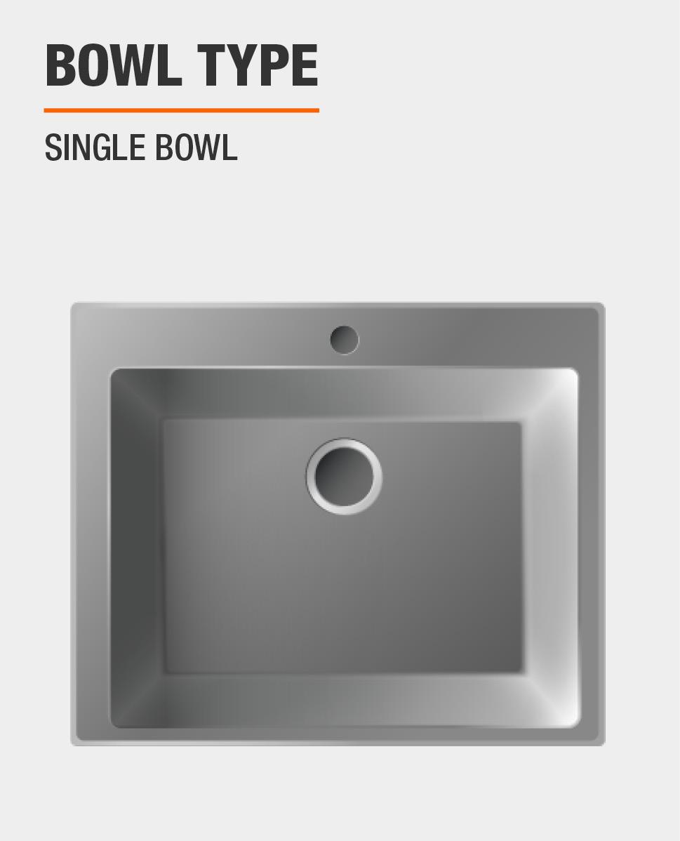 Bowl Type