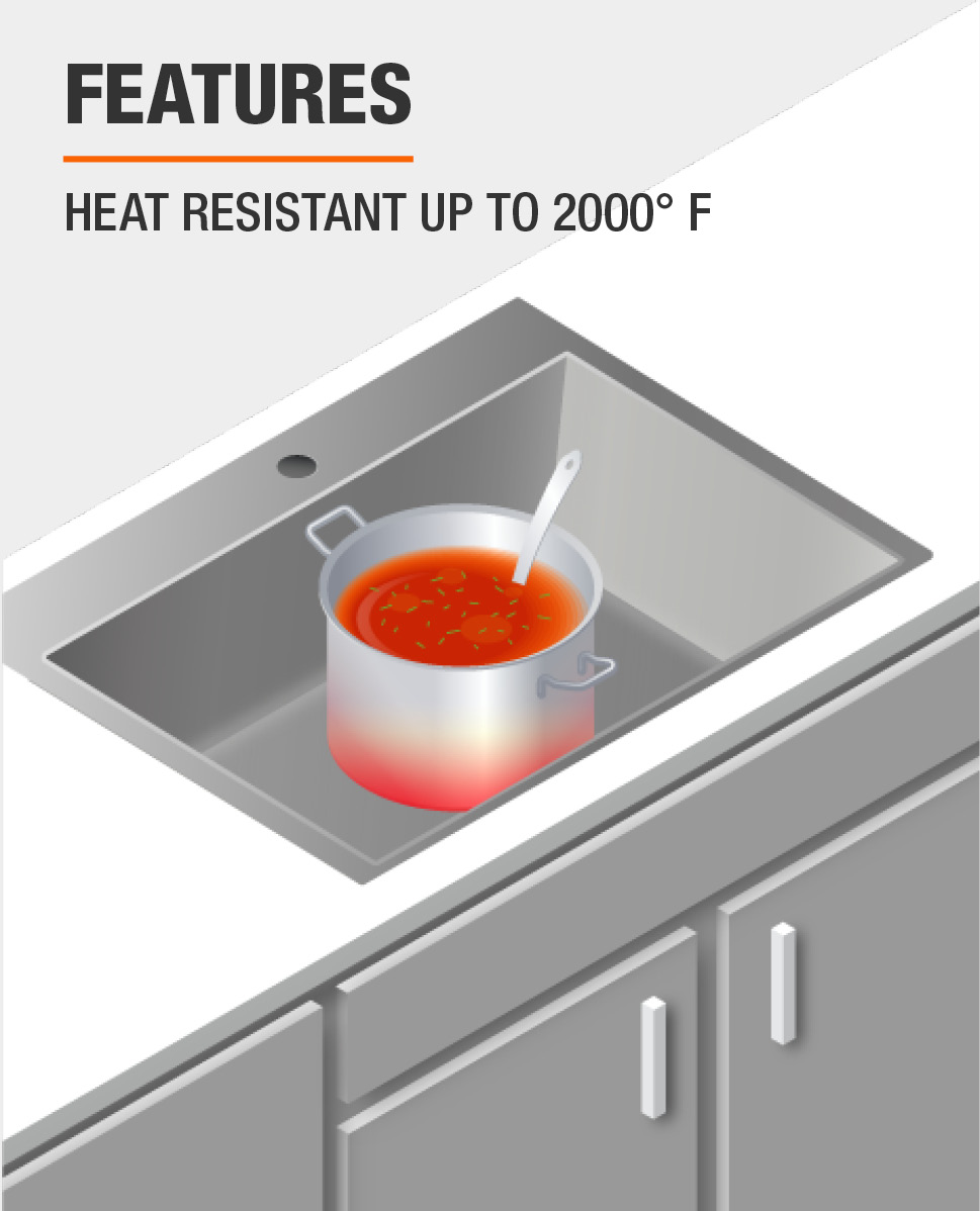 Heat Resistant Up To 2000° F
