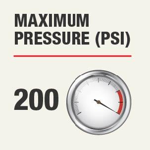 Maximum Pressure (psi)