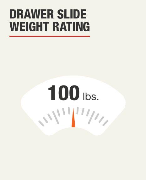 Drawer Slide Weight Rating
