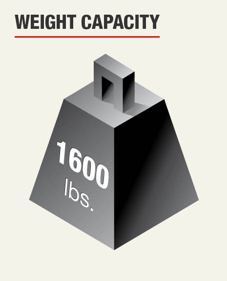 The weight capacity for this item is 1600