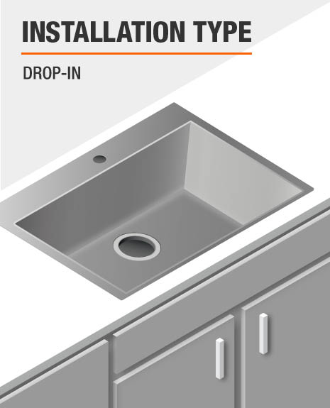 The installation type is Drop-in