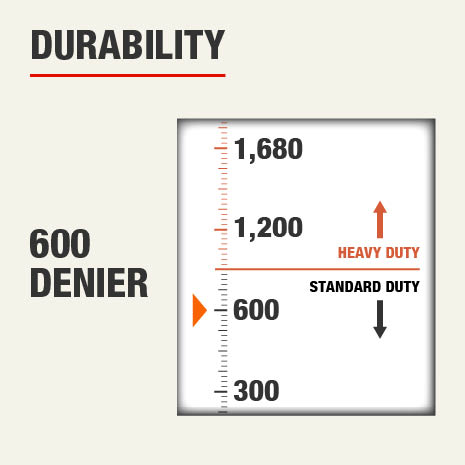 600 Denier