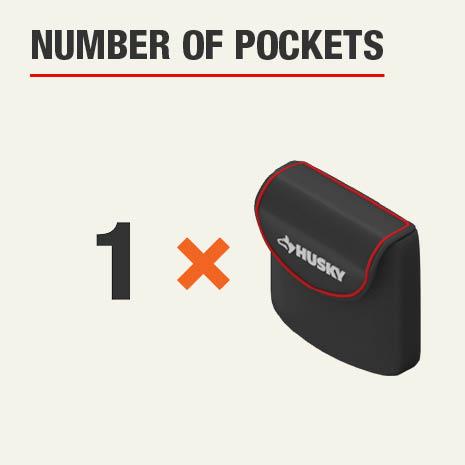 Number of pockets