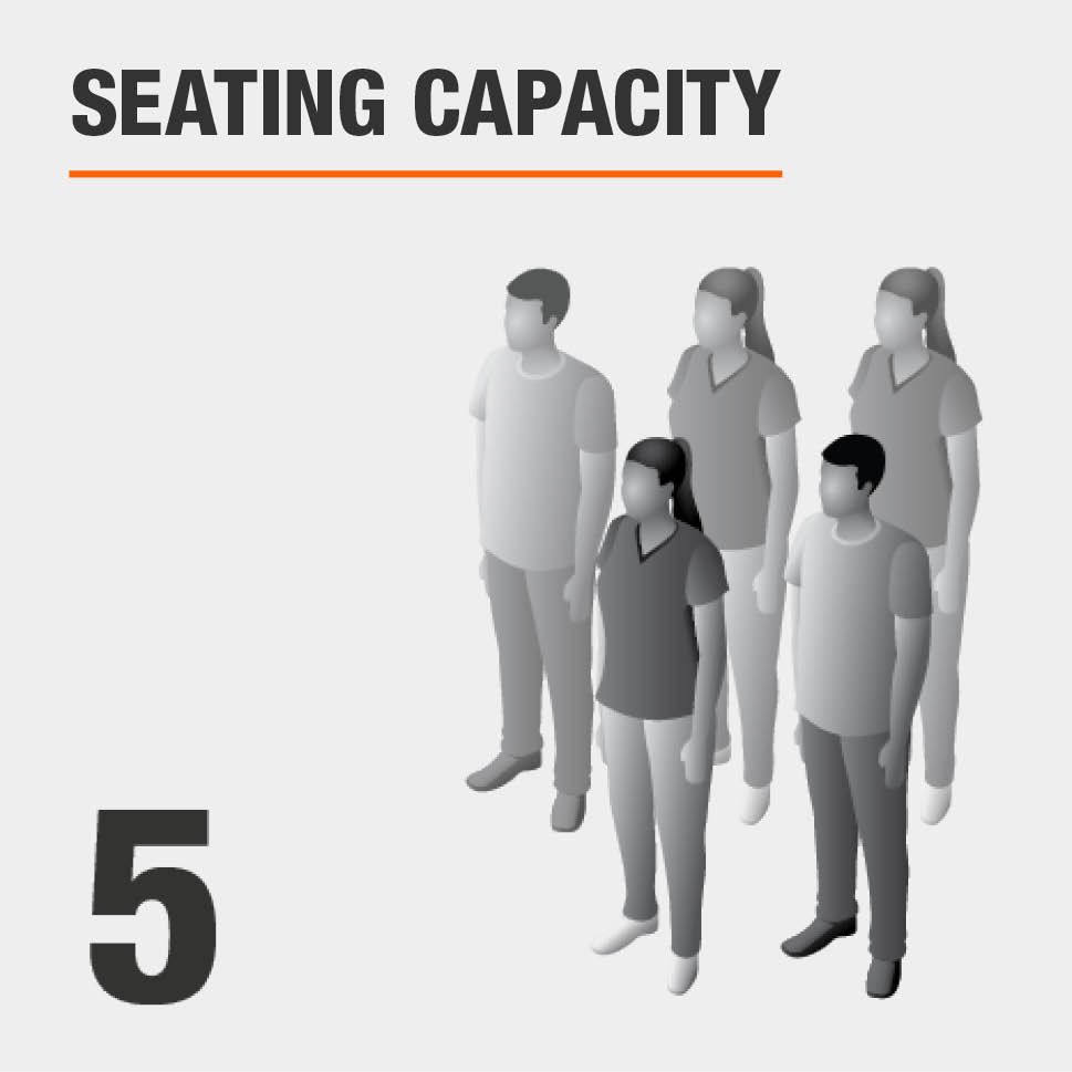 Seating Capacity Seats 5 People