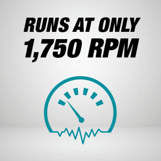 low rpm detailing air compressor, 1750 rpm