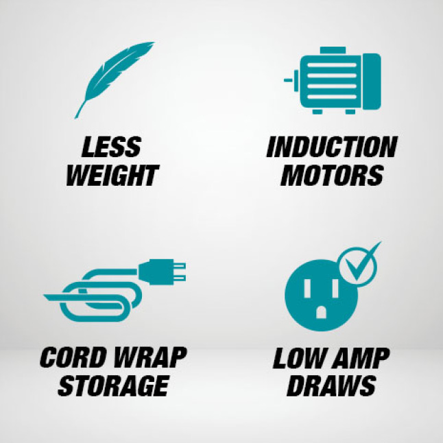 lightweight, portable, induction motors, low amp draws, cord wrap storage professional compressor