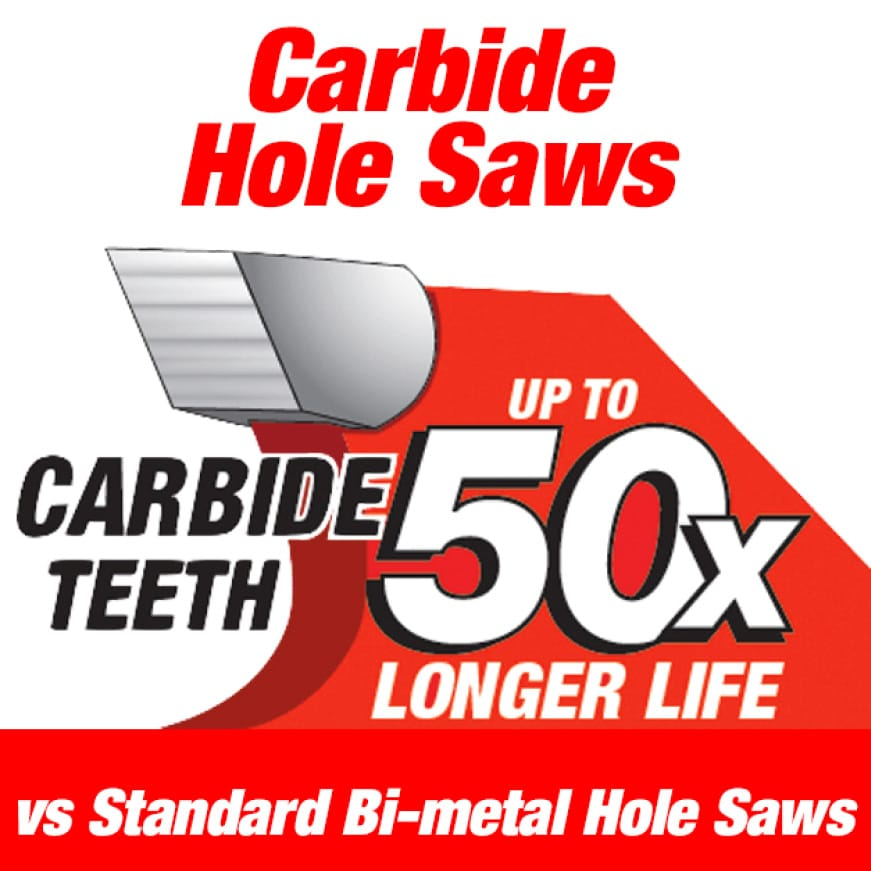This is an image of carbide hole saw teeth, up to 50x longer life than standard hole saws.