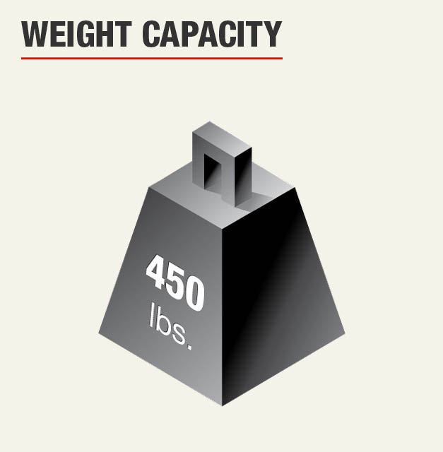 Weight Capacity 450 lbs.