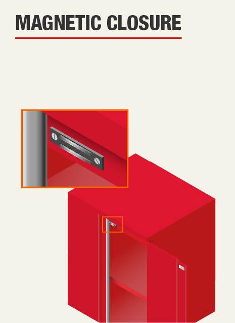 Garage Cabinet doors have magnetic closure