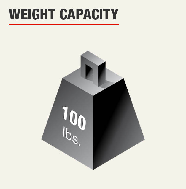 Weight Capacity 100 lbs.
