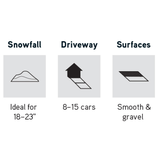 """Cub Cadet two-stage snow blower, Ideal for 18-23"""" snow, 8-15+ cards, smooth and gravel surfaces"""
