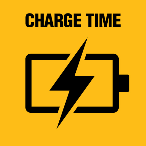 Battery charger time is +/- 1 hour for 60 Volt. or +/- 40 minutes 20 Volt.