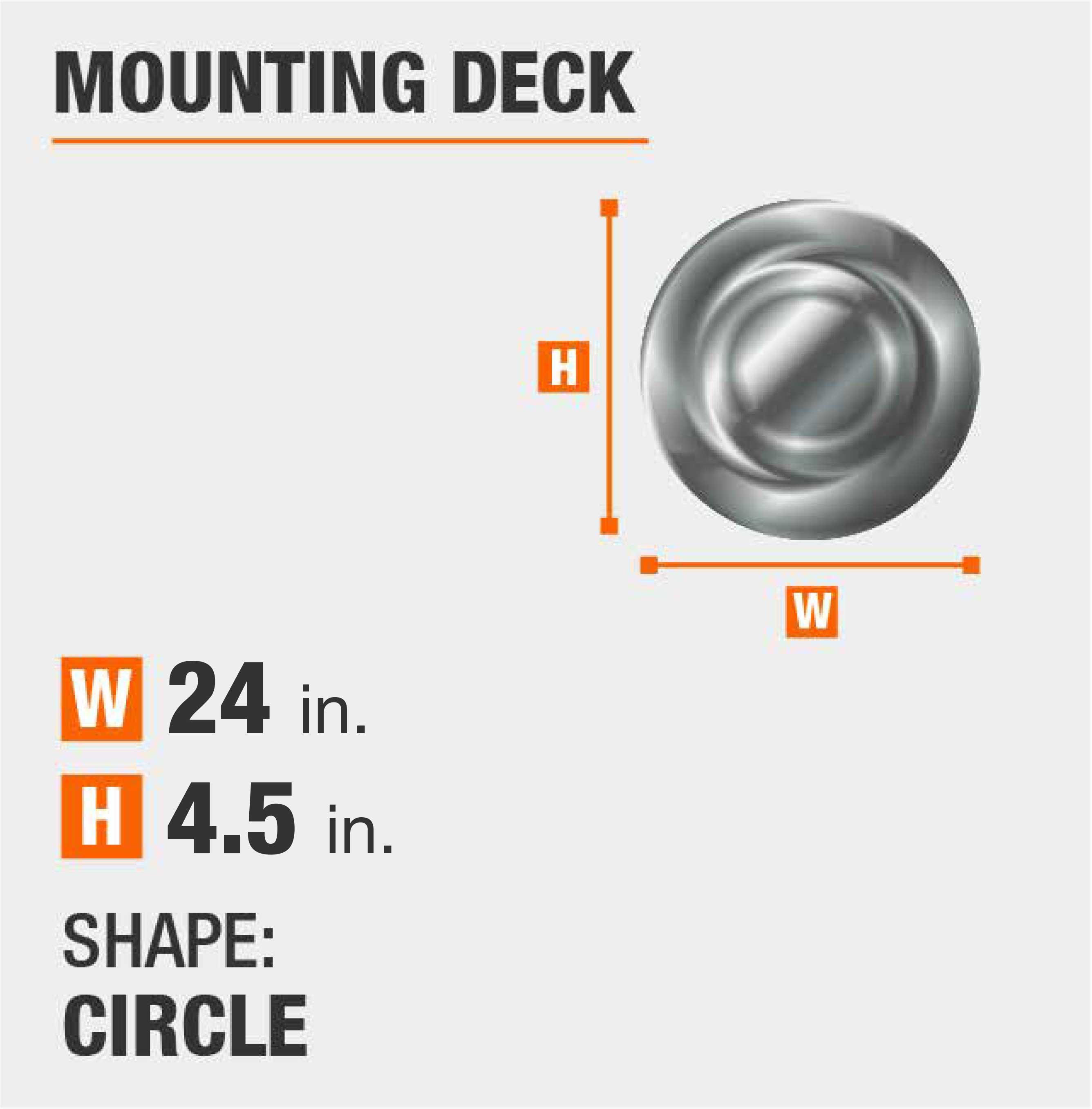 Circle Mounting Deck