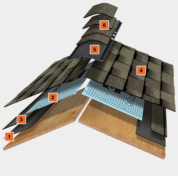 Illustrated diagram of roofing system layers