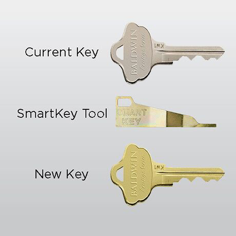 Easily re-key your locks