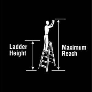 Reach of ladder