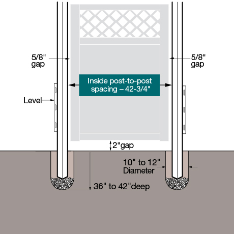 "An installation diagram. Set the posts 36"" - 42"" into the ground with inside dimensions post to post measurement of 42-3/4""."