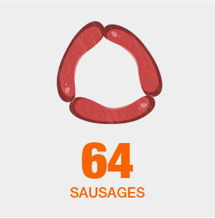 Sausage Capacity