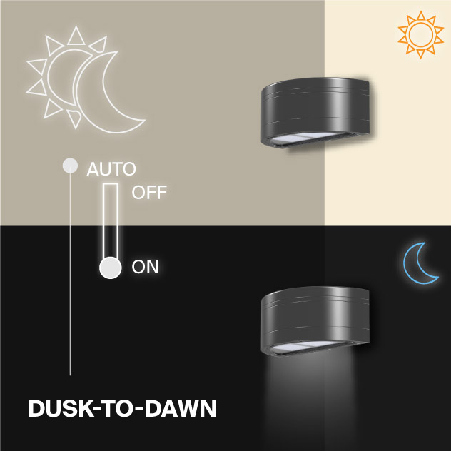 Probrite Architectural LED Wall Pack Dusk to Dawn Outdoor Light