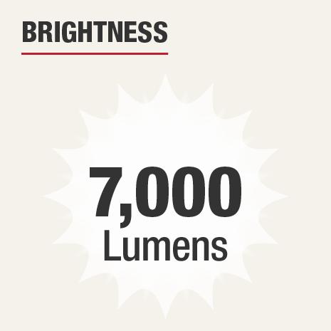 Brightness is 7000 Lumens
