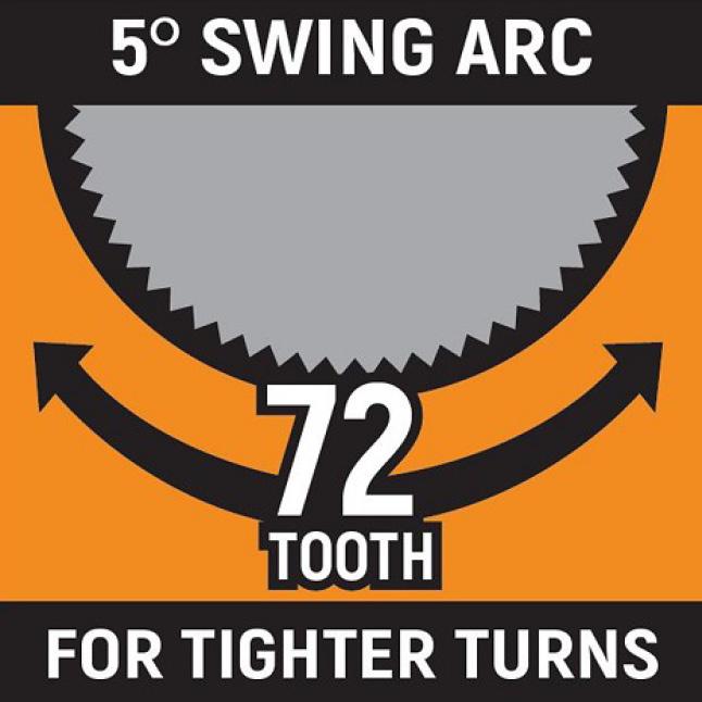 GEARWRENCH ratcheting wrenches have a 5-degree swing arc allowing for tighter turns