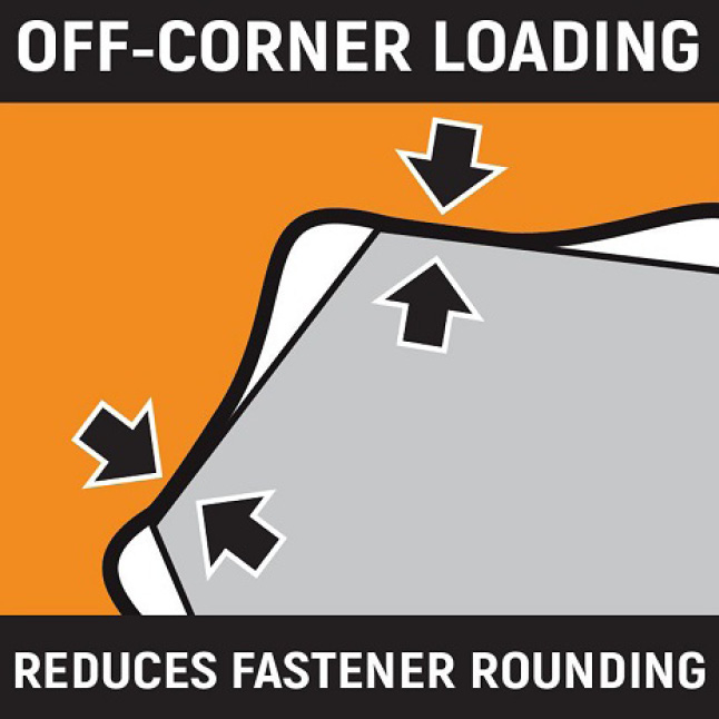 Off-corner loading technology reduces fastener rounding and provides a better grip