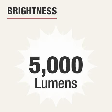 Brightness is 5000 Lumens