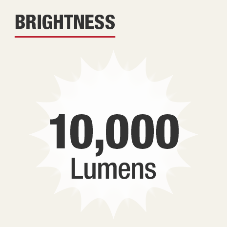 Brightness is 10000 Lumens