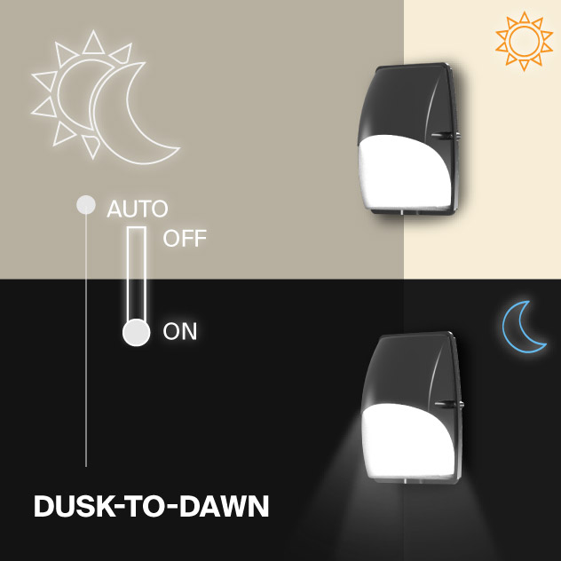 Probrite Luna20 LED Wall Pack Dusk to Dawn Outdoor Light