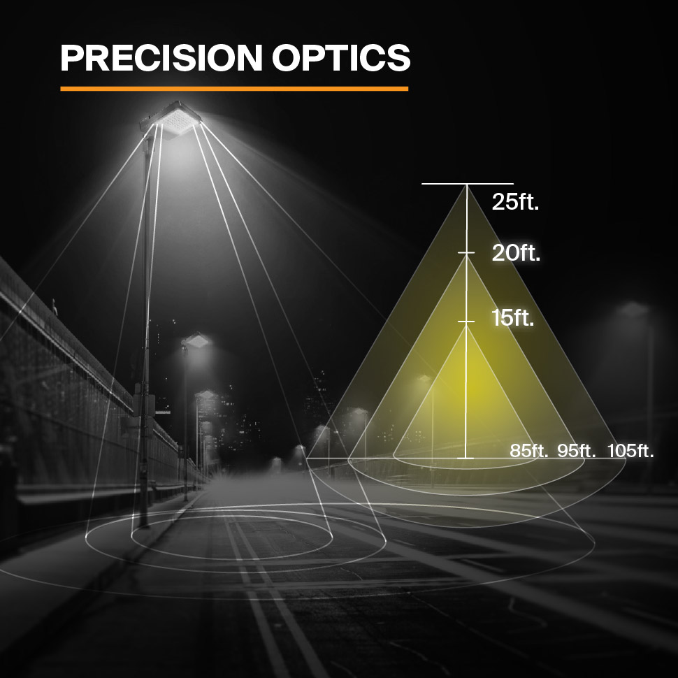 Probrite NOVA100 LED Area Light Precision Optics