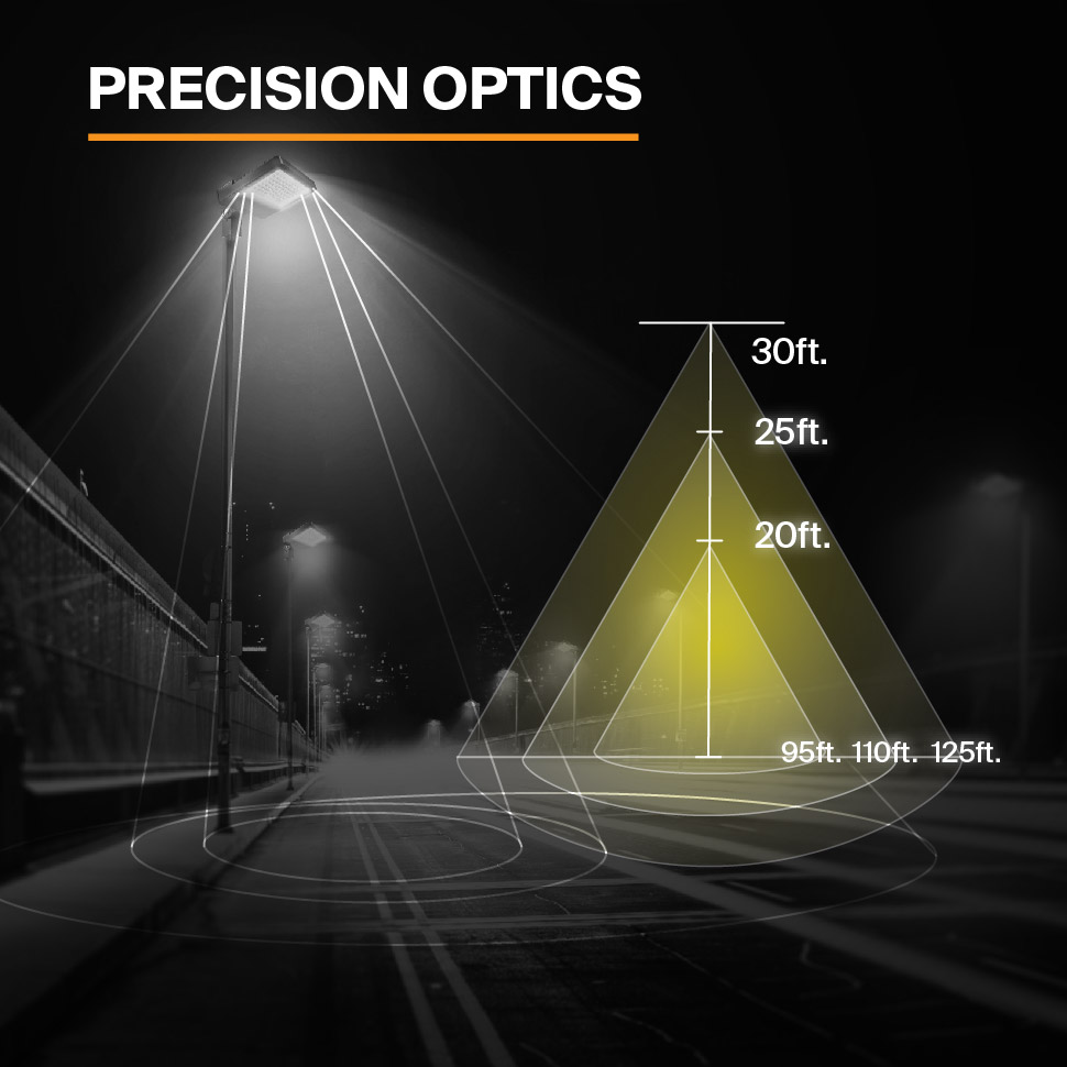 Probrite NOVA150 LED Area Light Precision Optics