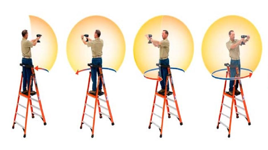 360 use of the podium ladder