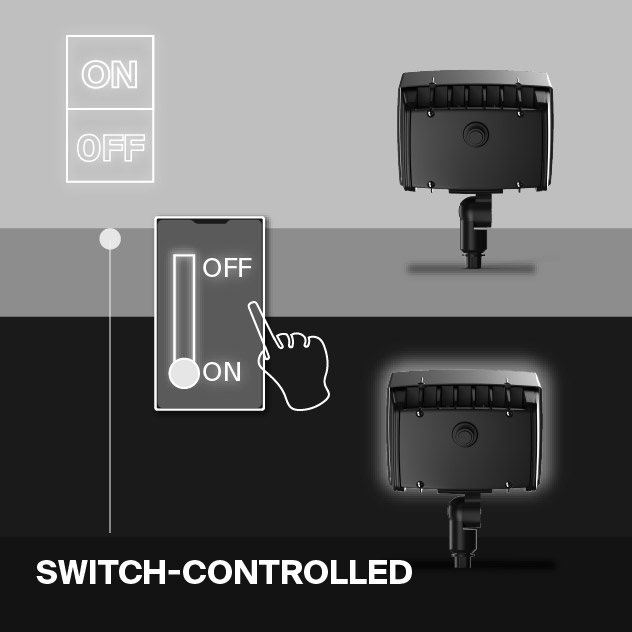 Probrite PowerFlood20 LED Flood Light Switch Controlled