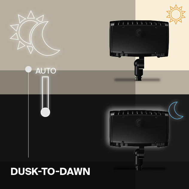 Probrite PowerFlood50 LED Flood Light Dusk to Dawn Outdoor Light