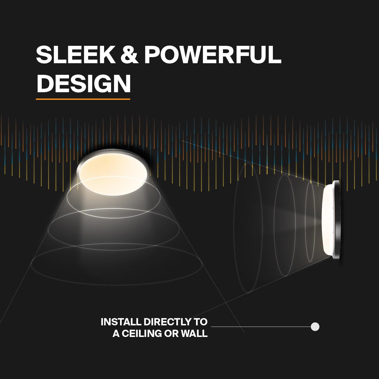 Probrite Sol20 LED Security Light Sleek Design