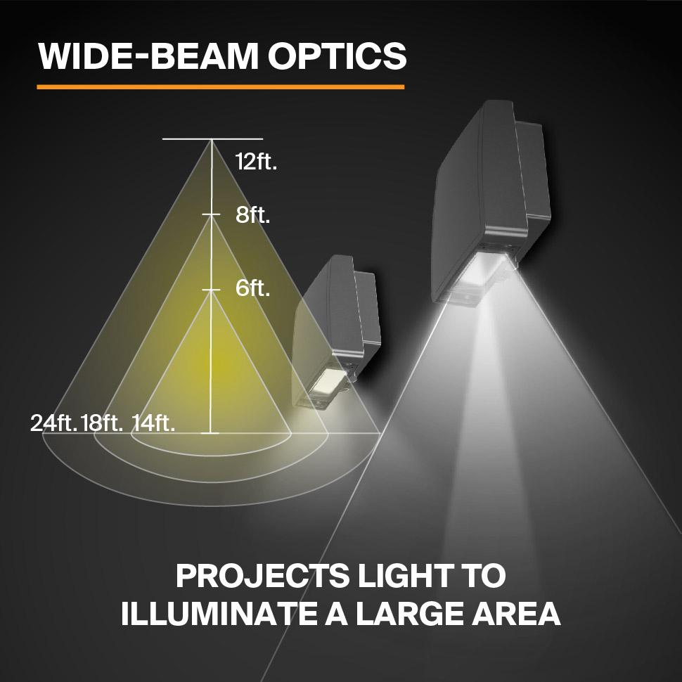 Probrite Stealth15 LED Wall Pack Wide Beam Optics