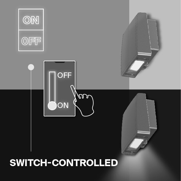 Probrite Stealth28 LED Wall Pack Switch Controlled