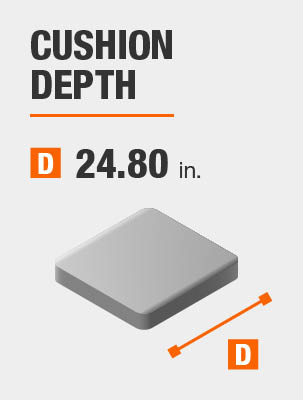 Cushion Depth is 24.8 inches